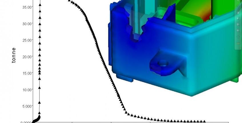 Bild 5 - Druckbild mit Zuhaltungsdiagramm